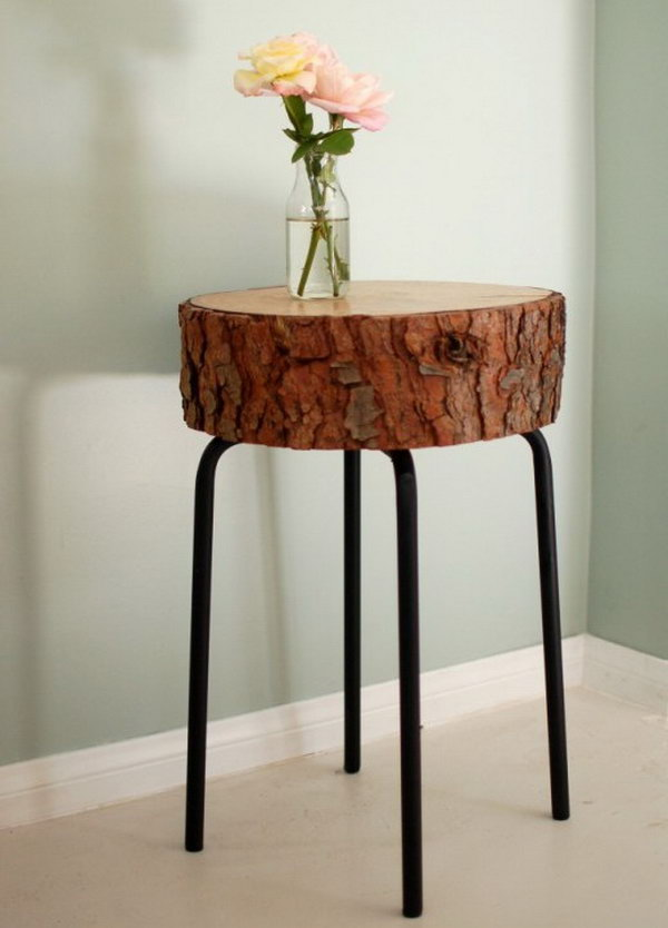 Log Slice Table. Check out the tutorial