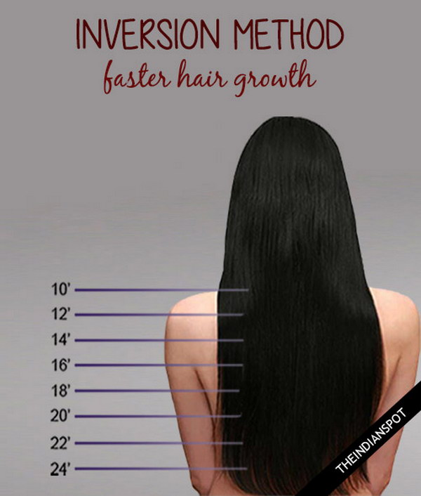 Inversion Method for Hair Growth.