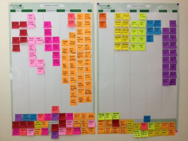 Organize Tasks with Post it Notes.