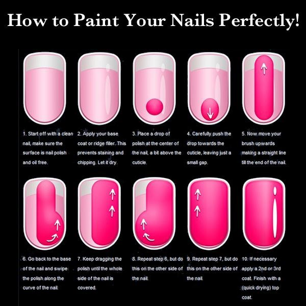 The Guide For Applying Nail Polish Perfectly.