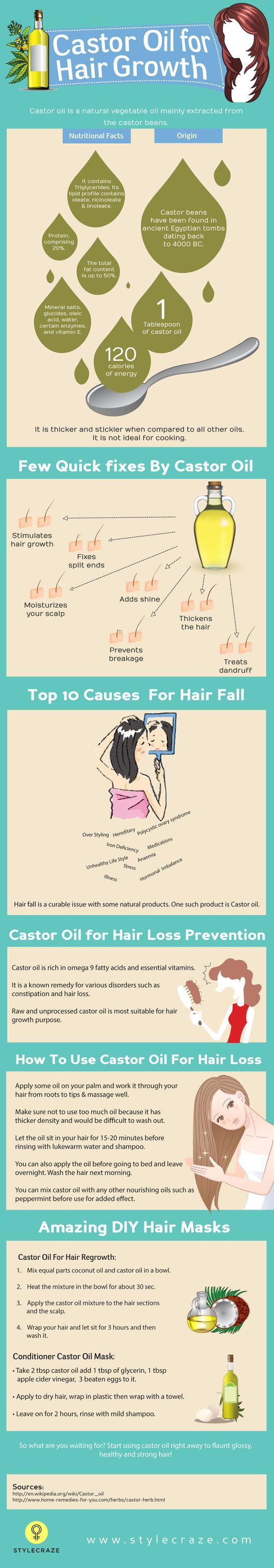 Castor Oil For Hair Growth.